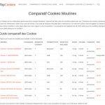 Quels sont les meilleurs multi cuiseurs Cookeo?